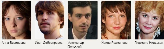 Лабиринты судьбы сериал мелодрама актеры